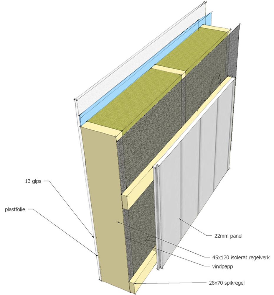 Bygga yttervägg steg för steg